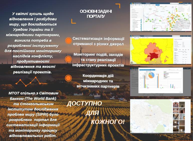 Запущено портал моніторингу проектів відновлення Сходу України