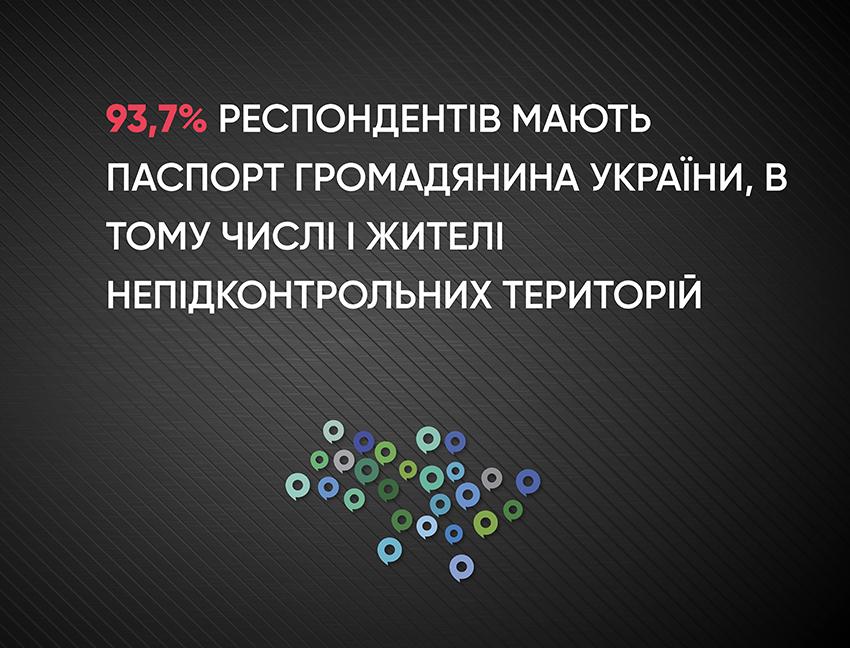 Анкетування: ГОЛОСИ про безвіз і біометрику - Фото №2
