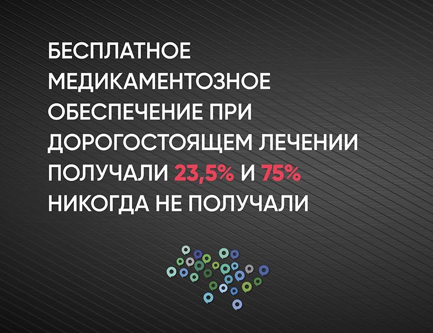 Анкетирование: ГОЛОСа о местной медицине и реформах - Фото №8