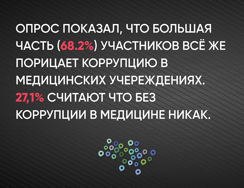 Анкетирование: ГОЛОСа о местной медицине и реформах - Фото №10