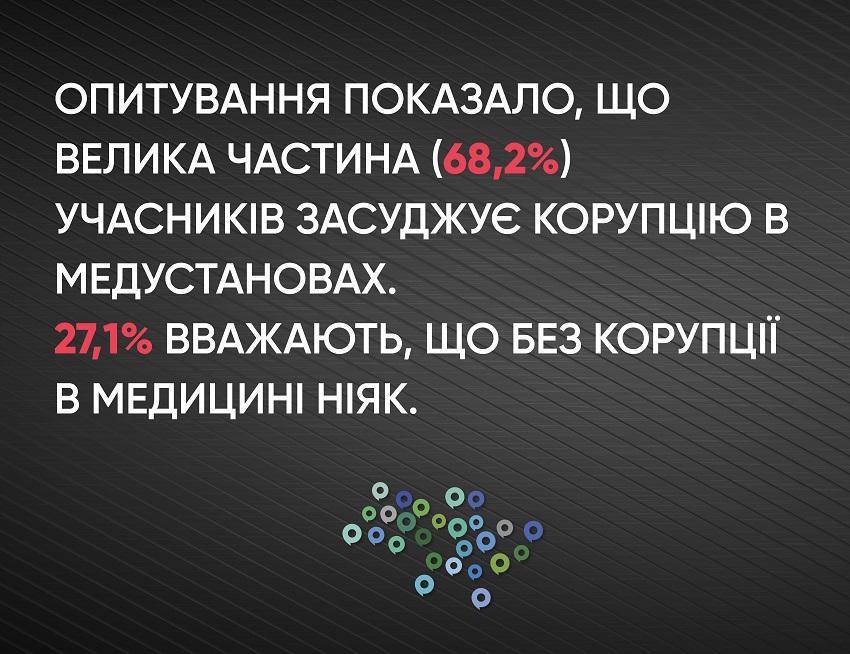 Анкетування: ГОЛОСИ про місцеву медицину і реформи - Фото №8