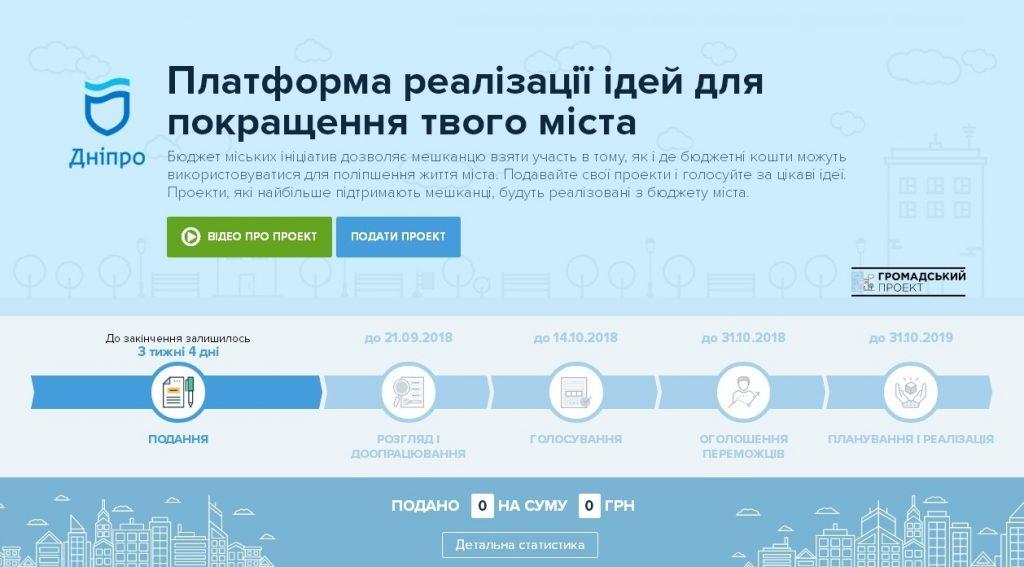 Новий етап «Бюджету участі» в Дніпрі