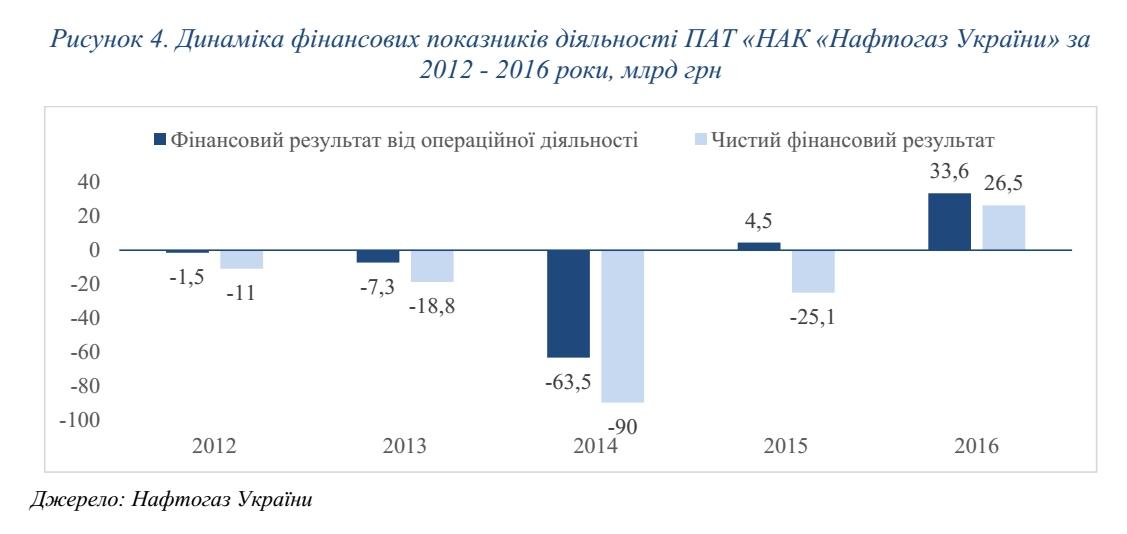 Економія мільярдів – дійсний ефект антикорупційних заходів у цифрах - Фото №2