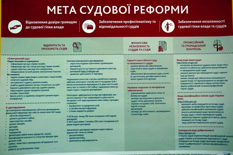 Реформування судової гілки влади: цілі, етапи, компоненти, перспективи