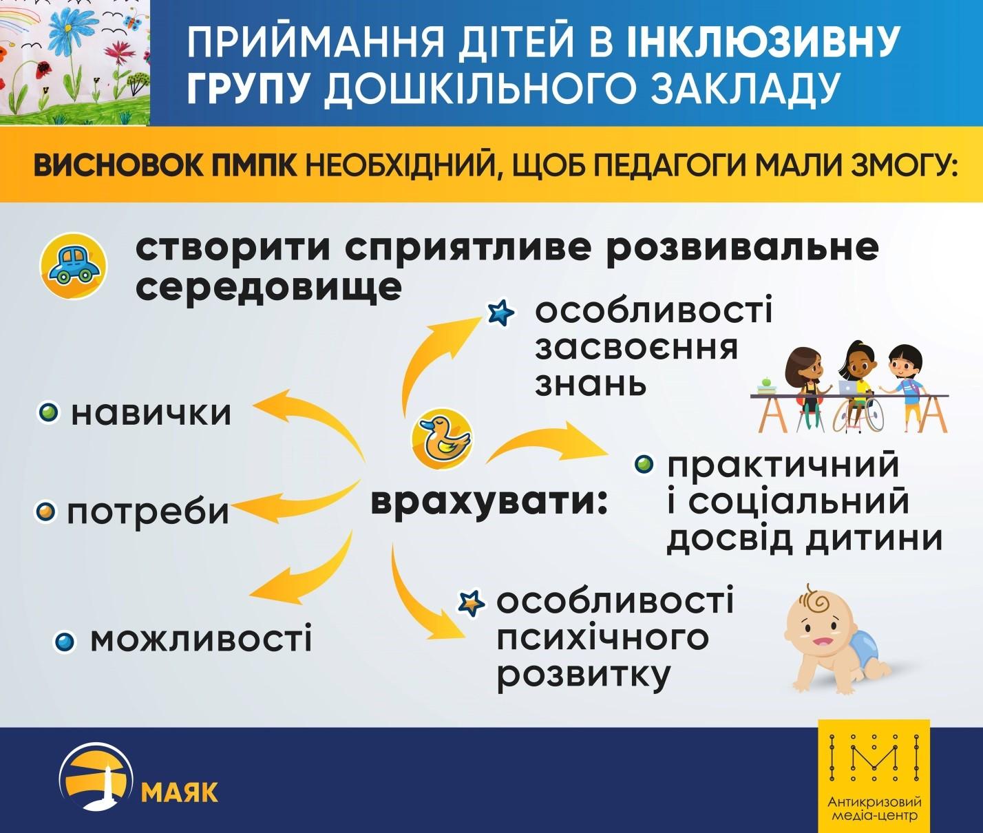 Дитина з особливими освітніми потребами має право відвідувати ДНЗ - Фото №2