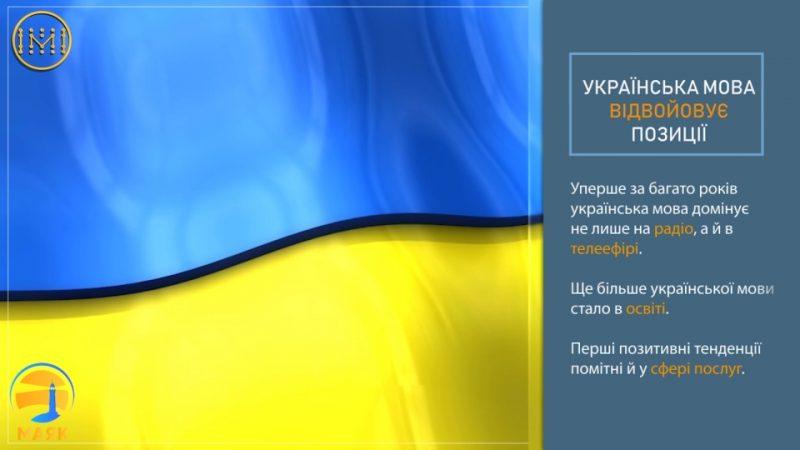 Українська мова йде у наступ: результати змін у мовній політиці