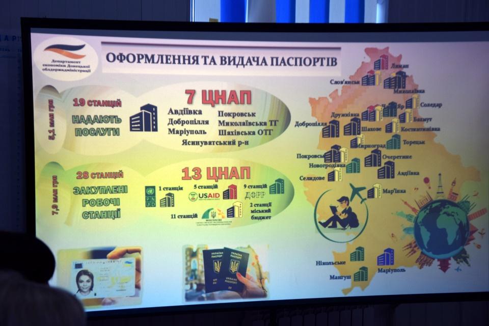 Адміністратори ЦНАПів Донецької області удосконалюють навички з видачи паспортів - Фото №5