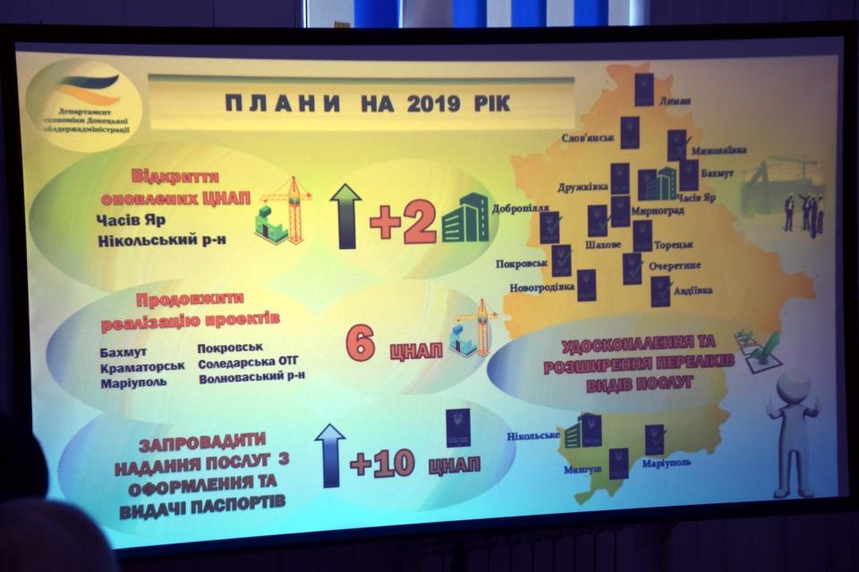 Адміністратори ЦНАПів Донецької області удосконалюють навички з видачи паспортів - Фото №4