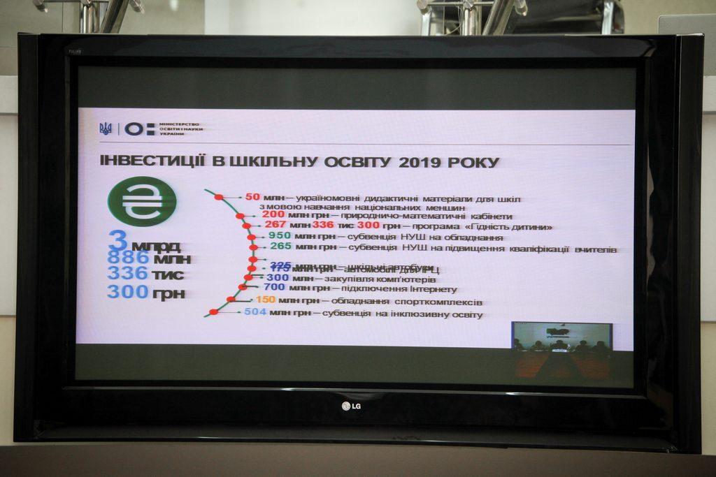 Гарні результати впровадження Нової української школи