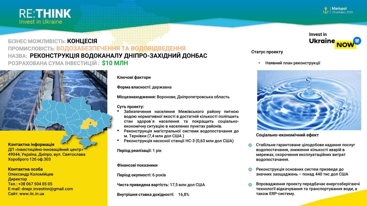Дніпропетровщина на міжнародному форумі RE: THINK. Invest in Ukraine - Фото №8