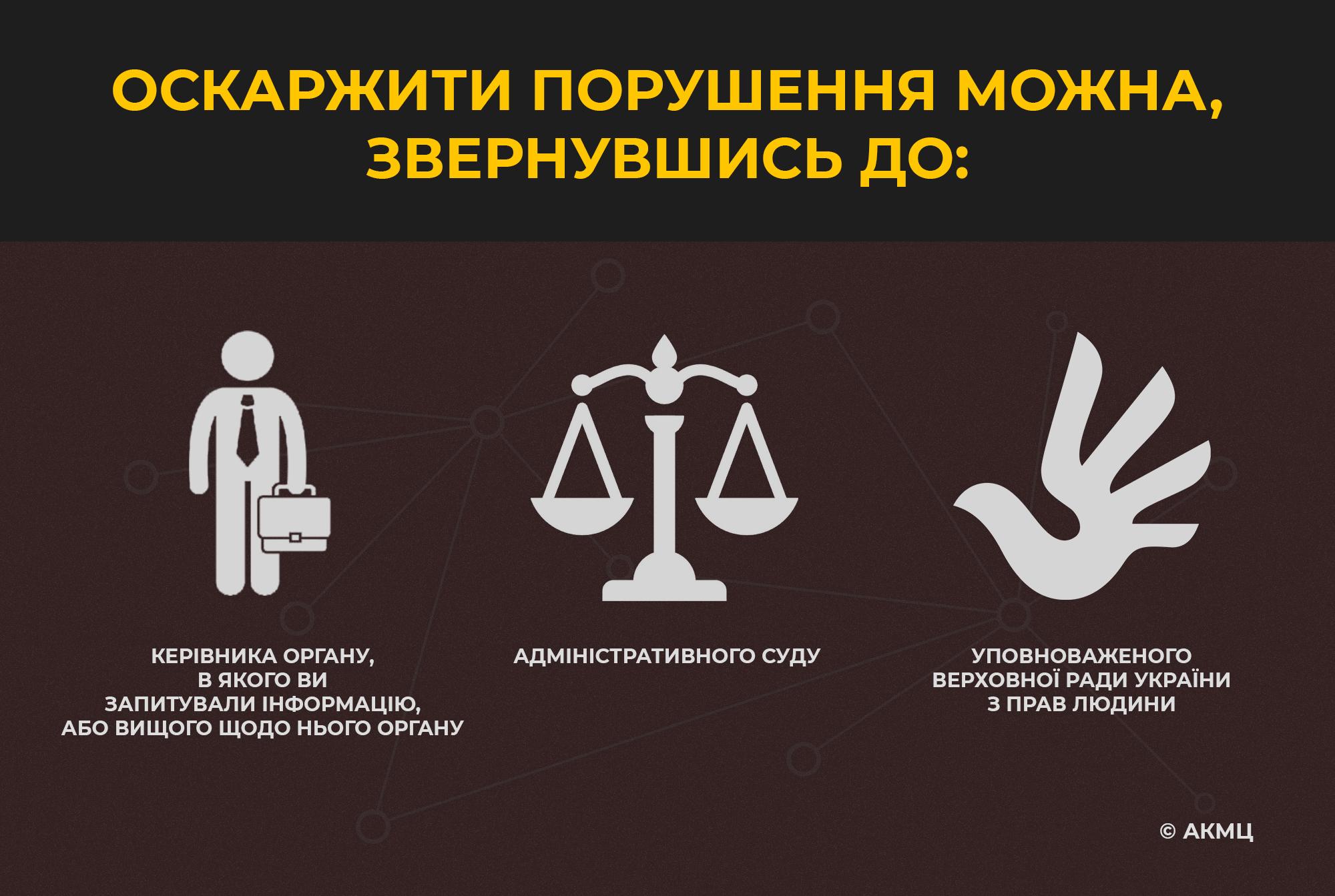 Як отримати від влади публічну інформацію - Фото №3