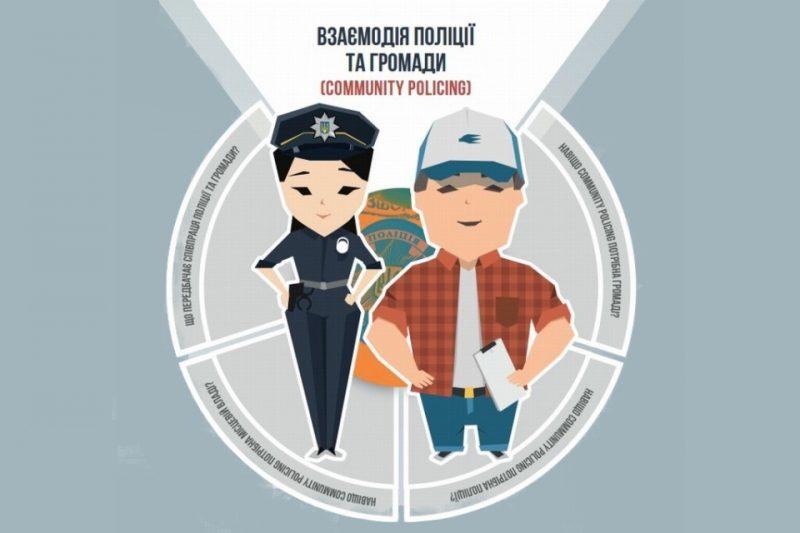 Працює проєкт з налагодження взаємодії поліції та громади