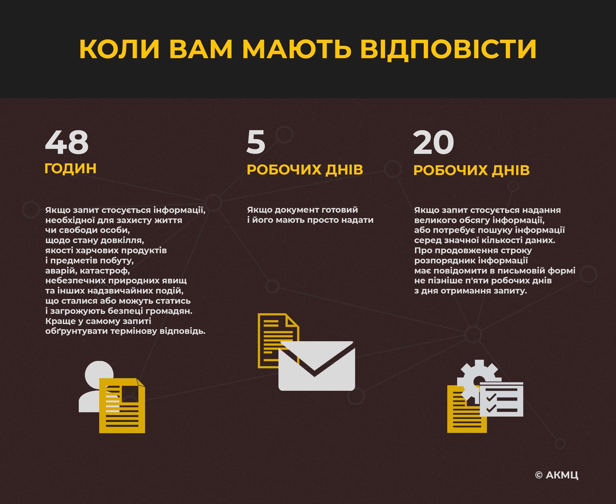 Як отримати від влади публічну інформацію - Фото №2