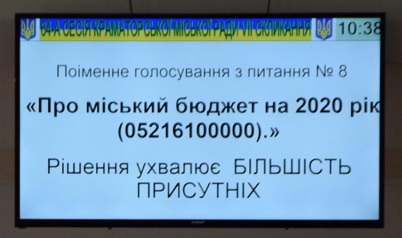 Краматорськ прийняв бюджет розвитку, але не врахував потреби околиць