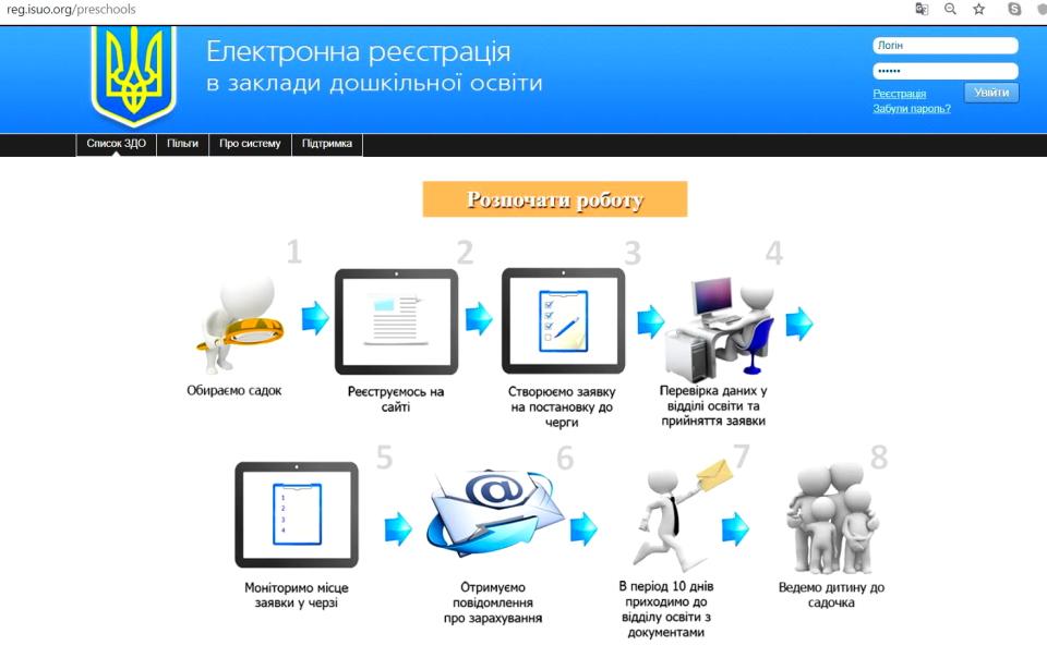 Менше 1% батьків у Краматорську користуються сервісом електронної реєстрації в дитячі садки