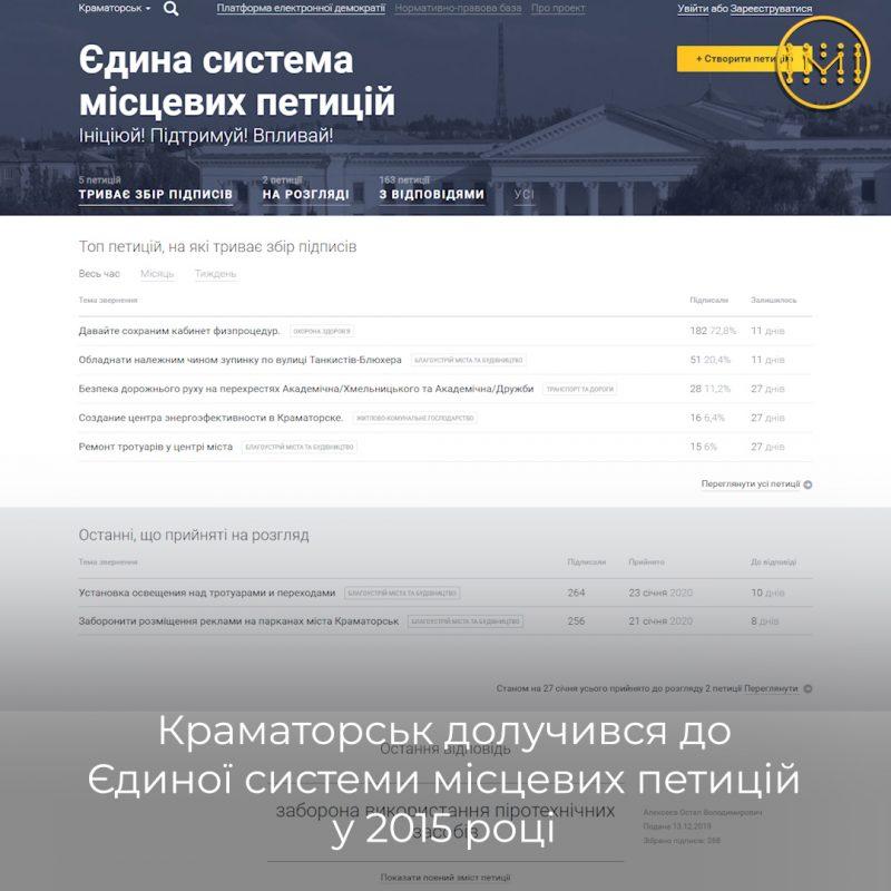 Які петиції найбільш популярні у Краматорську