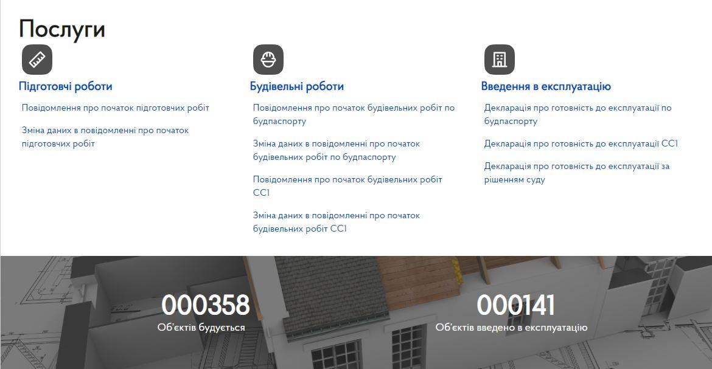 Українських забудовників відправили в онлайн - Фото №1