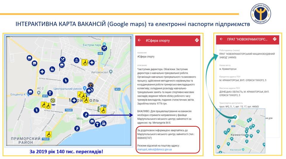 Донецька служба зайнятості у смартфоні - Фото №1
