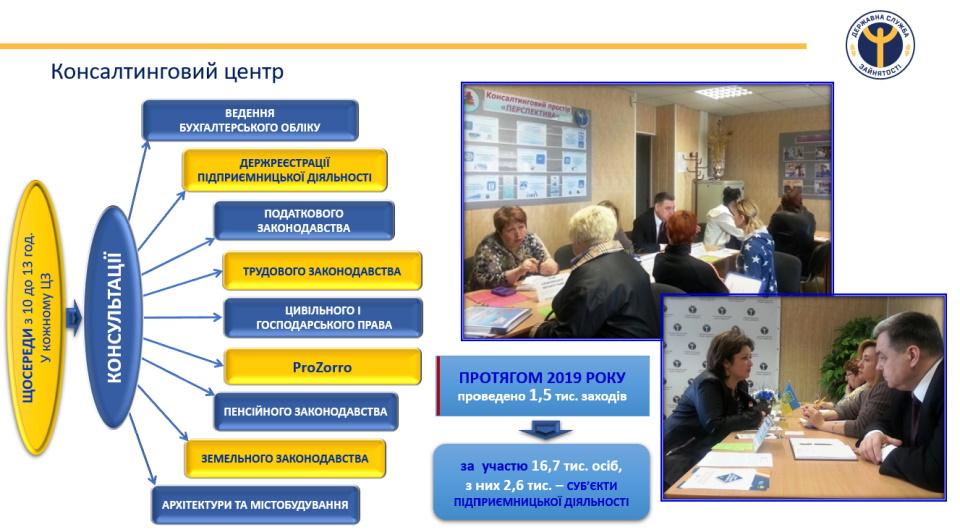 Донецька служба зайнятості у смартфоні - Фото №5