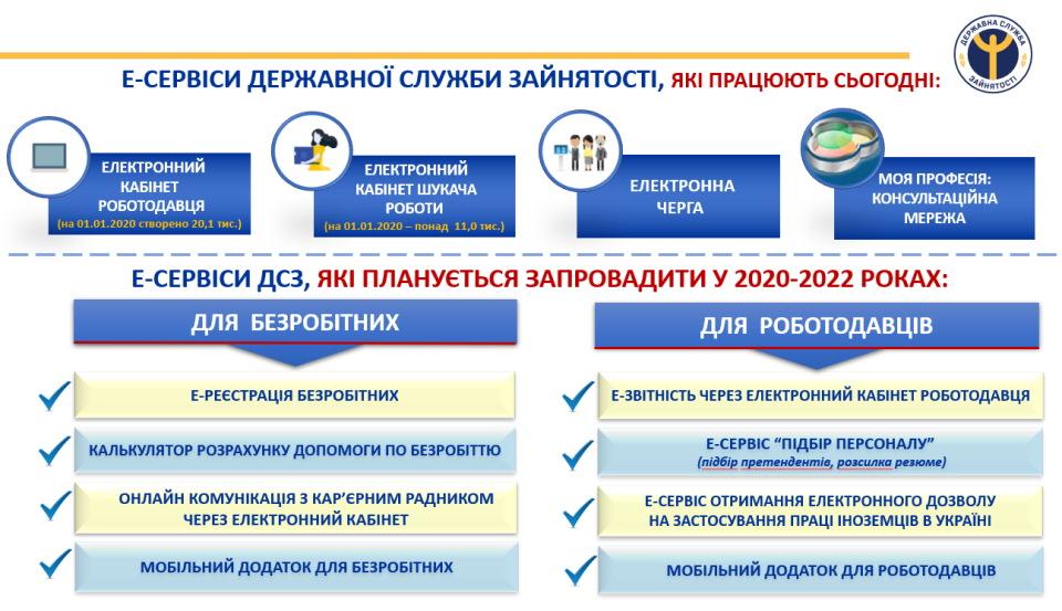 Донецька служба зайнятості у смартфоні - Фото №6