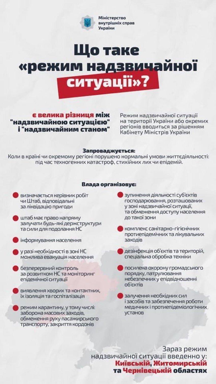 Закриття ринків та проїзд за перепустками – на Донеччині введено режим надзвичайної ситуації - Фото №1
