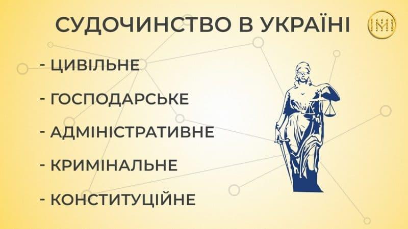 Коротко про судову гілку влади в Україні