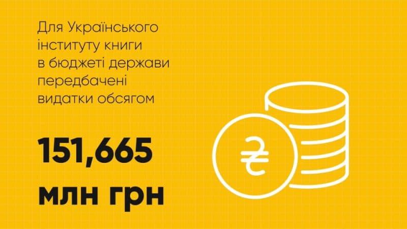 Скільки коштів і на що витрачатиме Український інститут книги
