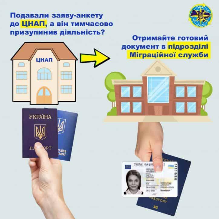Обслуговування у виняткових випадках: міграційна служба Донеччини запровадила карантинні заходи - Фото №3