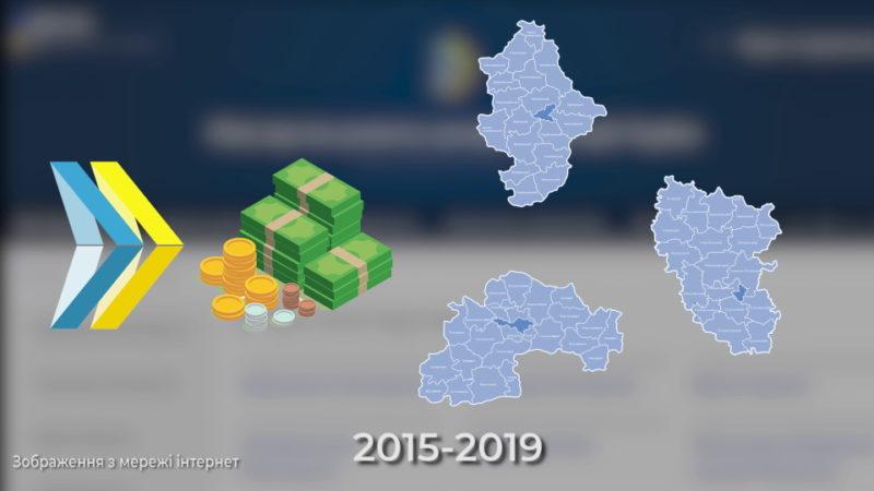 Державний фонд регіонального розвитку – допомога громадам на конкурсній основі