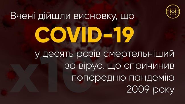 Коронавірус у десять разів смертельніший за вірус А(H1N1)