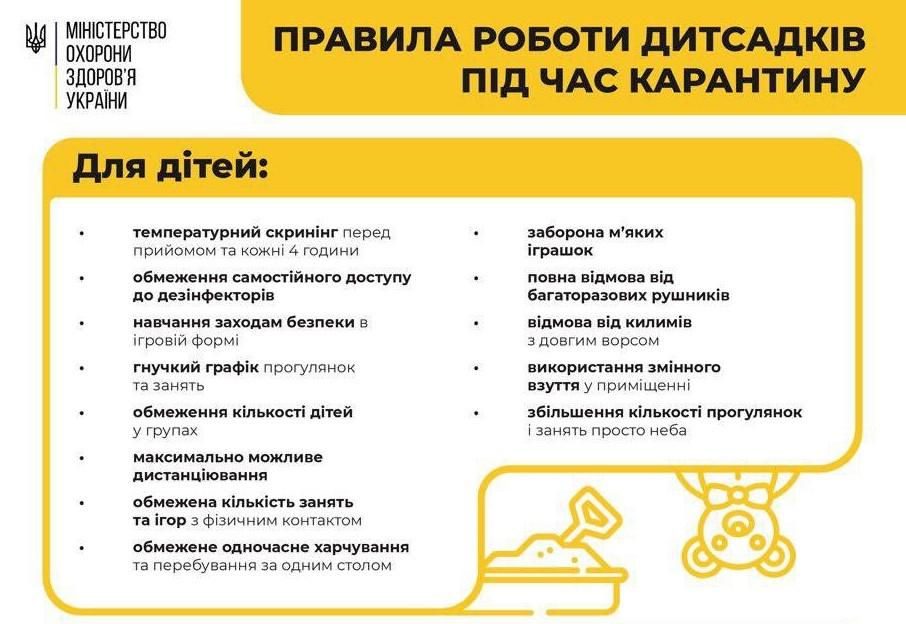 Голова Всеукраїнської асоціації працівників дошкільної освіти: відкриття ДНЗ наразі не на часі - Фото №1