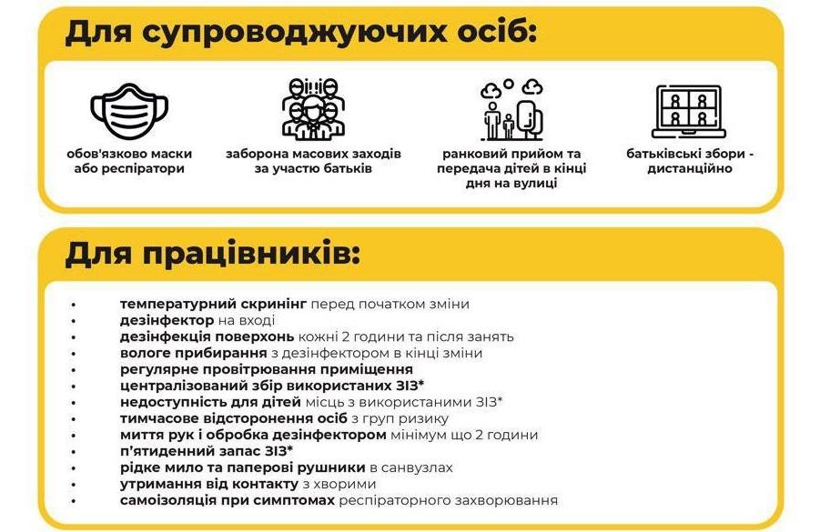 Голова Всеукраїнської асоціації працівників дошкільної освіти: відкриття ДНЗ наразі не на часі - Фото №2