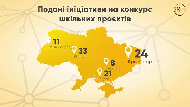 24 школи з Краматорська узяли учать у Конкурсі соціальних ініціатив