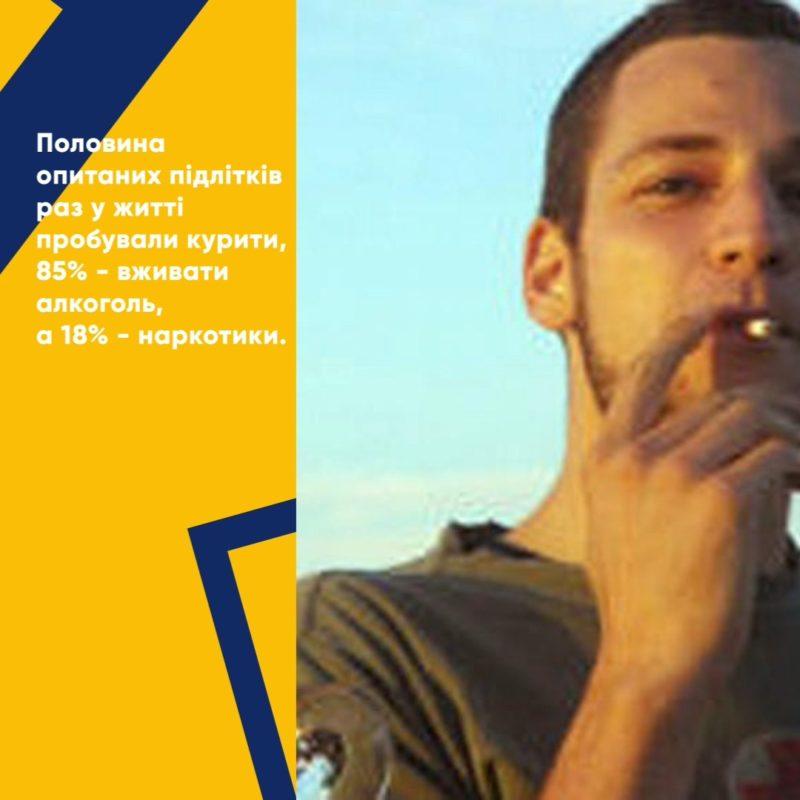 Статистика щодо вживання алкоголю та наркотичних речовин