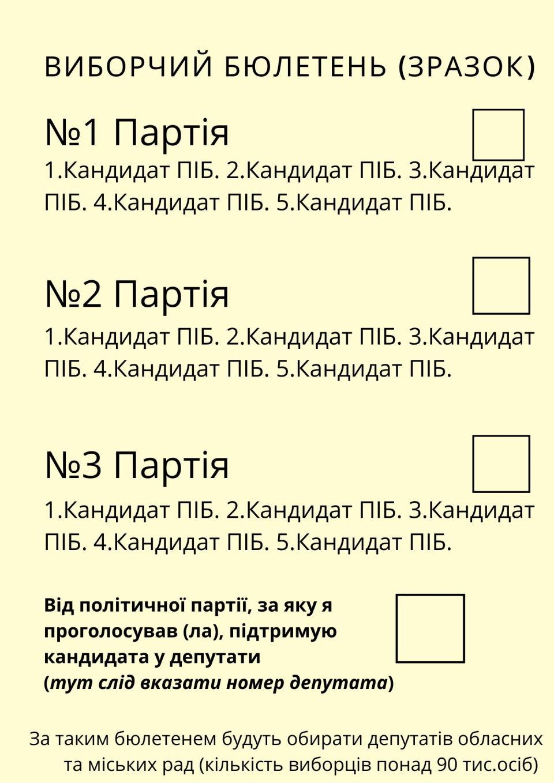 Новий вид бюлетенів на місцевих виборах - Фото №2