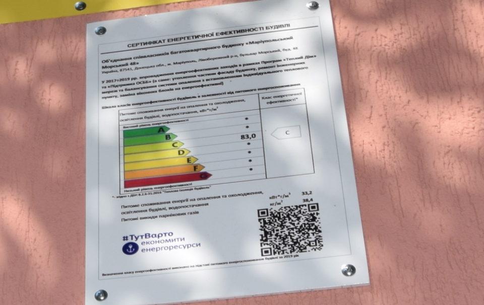 Для маріупольських ОСББ «Теплі кредити» стали ще доступнішими - Фото №5
