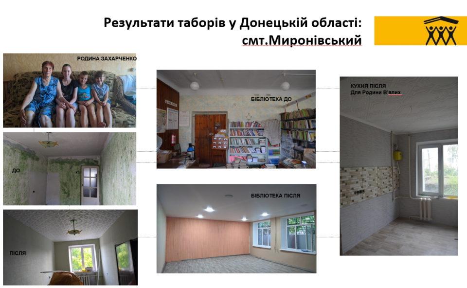 «Будуємо Україну разом» - від одноразової акції до потужного волонтерського руху - Фото №3
