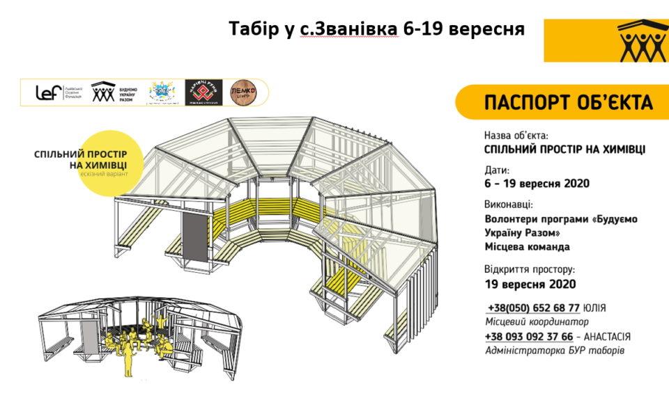 «Будуємо Україну разом» - від одноразової акції до потужного волонтерського руху - Фото №4