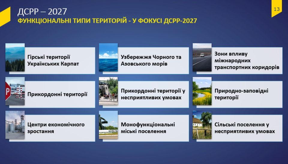 Замість «латання дірок» – розбудова територій. Уряд прийняв Держстратегію-2027 - Фото №2