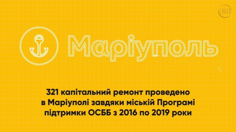 У Маріуполі діє «Програма підтримки ОСББ 2016-2021»