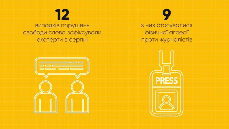 Ситуація із свободою слова в Україні
