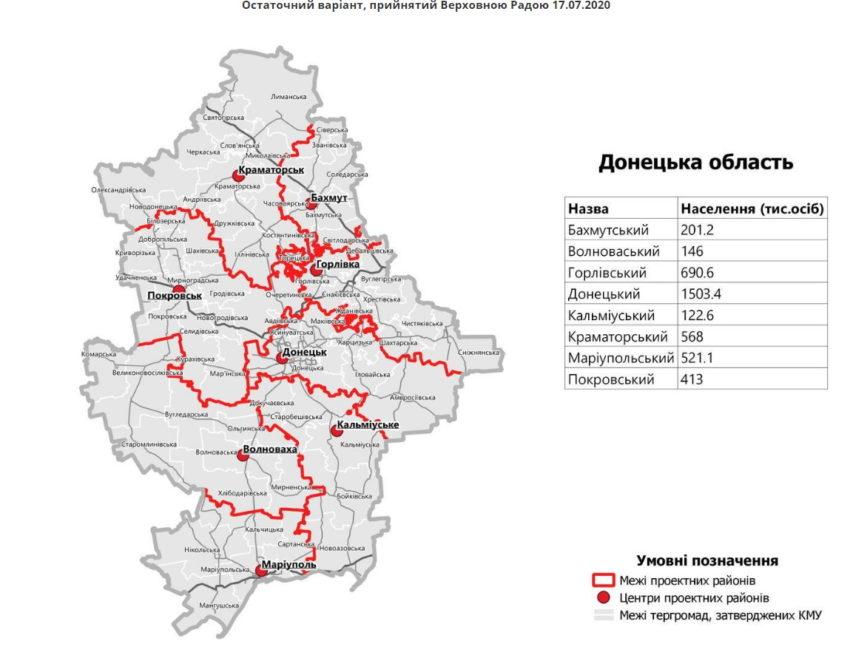Вибори в малих громадах – за мажоритарною системою - Фото №4