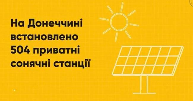Сонячні станції на Донеччині (відеографіка)