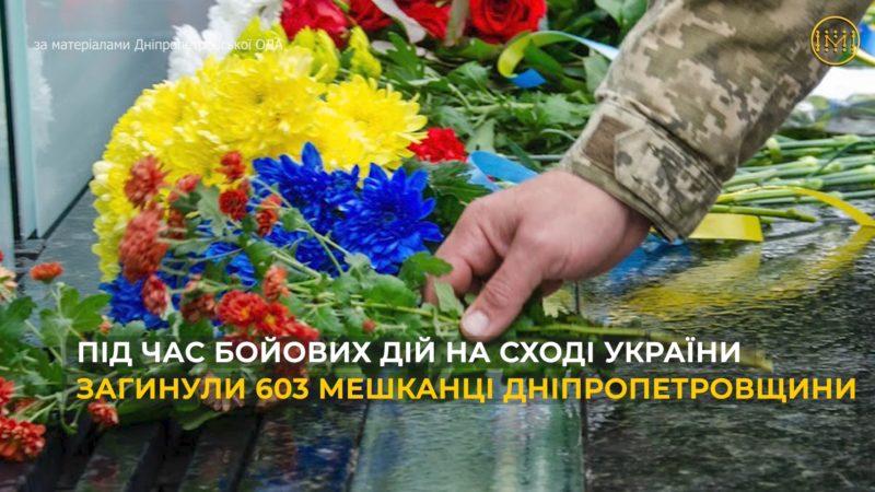 День захисника України на Дніпропетровщині