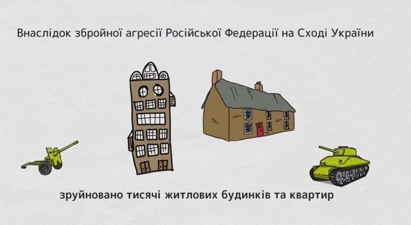 Як отримати допомогу за зруйноване житло на Сході України