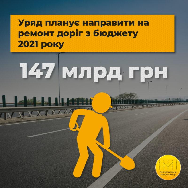 Плани уряду щодо ремонту доріг