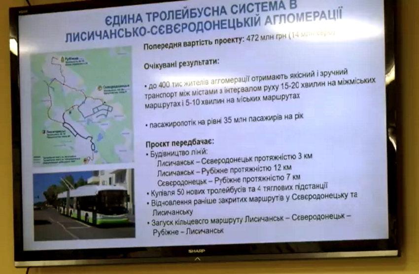 Три міста в Луганській області з'єднає єдиний тролейбусний маршрут