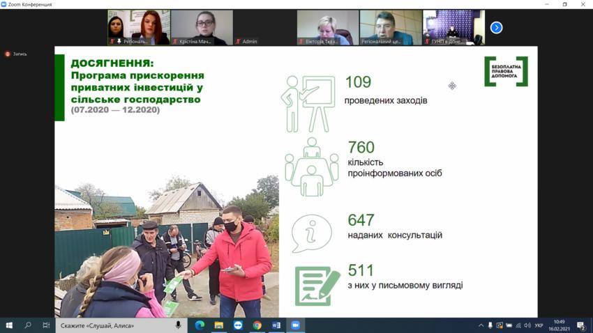 Понад 33 тисячі клієнтів отримали безоплатну правову допомогу на Донеччині у 2020 році - Фото №2