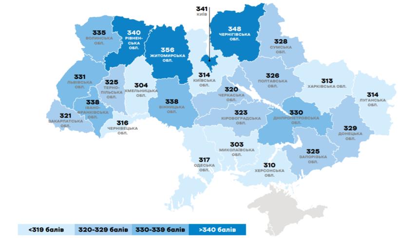 Краматорськ займає гідну позицію у рейтингу «Regional Doing Business-2020» - Фото №2